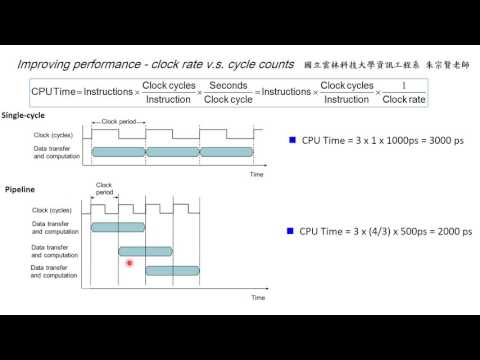 計算機組織 Chapter 1.6 Improving performance : clock rate v.s cycle counts - 朱宗賢老師