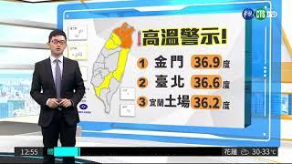 晴到多雲天氣 中南部.山區短暫雷陣雨 | 華視新聞 20180807