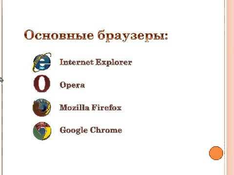 Браузеры. Что такое браузер. Его предназначение. Основные ...