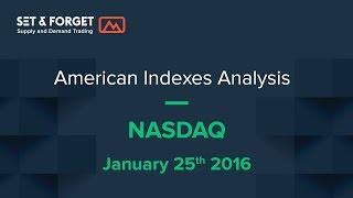 Nasdaq Index supply and demand imbalances technical analysis 25th January 2016