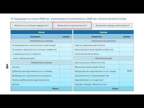 Бухгалтерский и налоговый учет для чайников