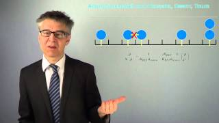 PC43 Auswertung von Adsorptionsisothermen - Wie bestimmt man die spezifische Oberfläche?
