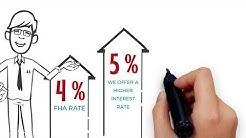 What does Seller Credit or Lender Credit mean?
