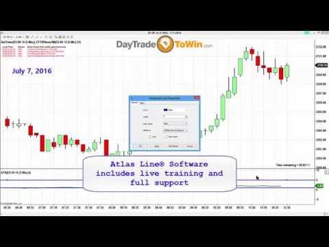Day Trading Principles 2016 Live HD Webinar   Part 1
