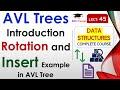 AVL Tree - Rotation In AVL Tree - Insert Example In AVL Tree In Hindi/English