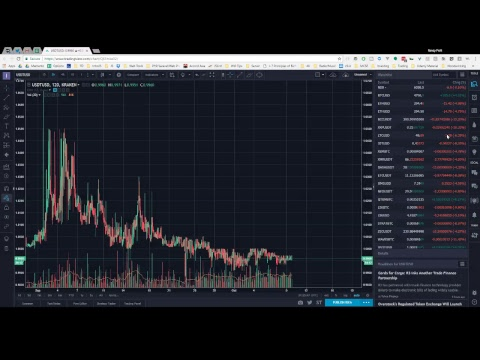 Real Crypto EXTREME STREAM Bitcoin and Cryptocurrency realtime advice and tradingvtc