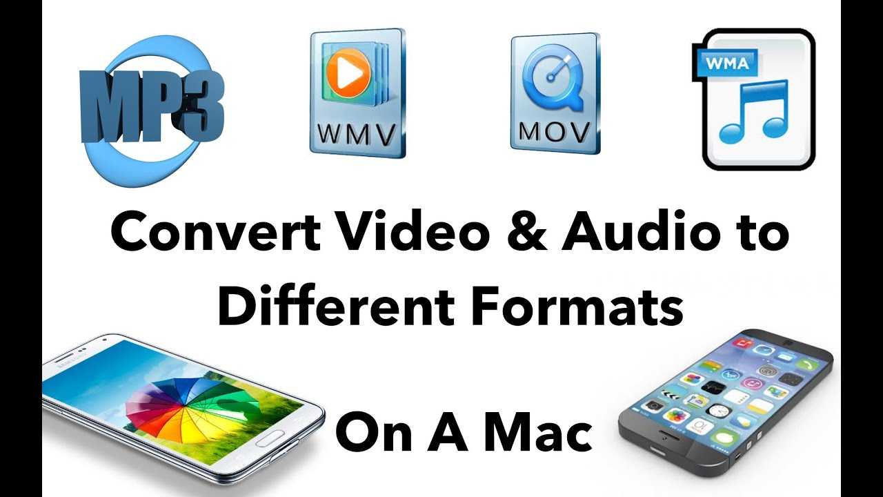 Image result for Convert Audio To Different Formats