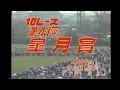ミスターシービー 皐月賞 1983.4