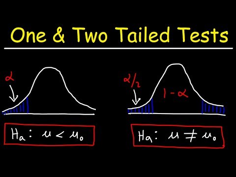 One Tailed And Two Tailed Tests, Critical Values, & Significance Level - Inferential Statistics