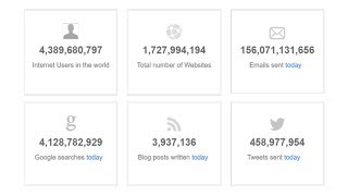 Today Internet live Status | Internet User In The World | Total Number Of Website