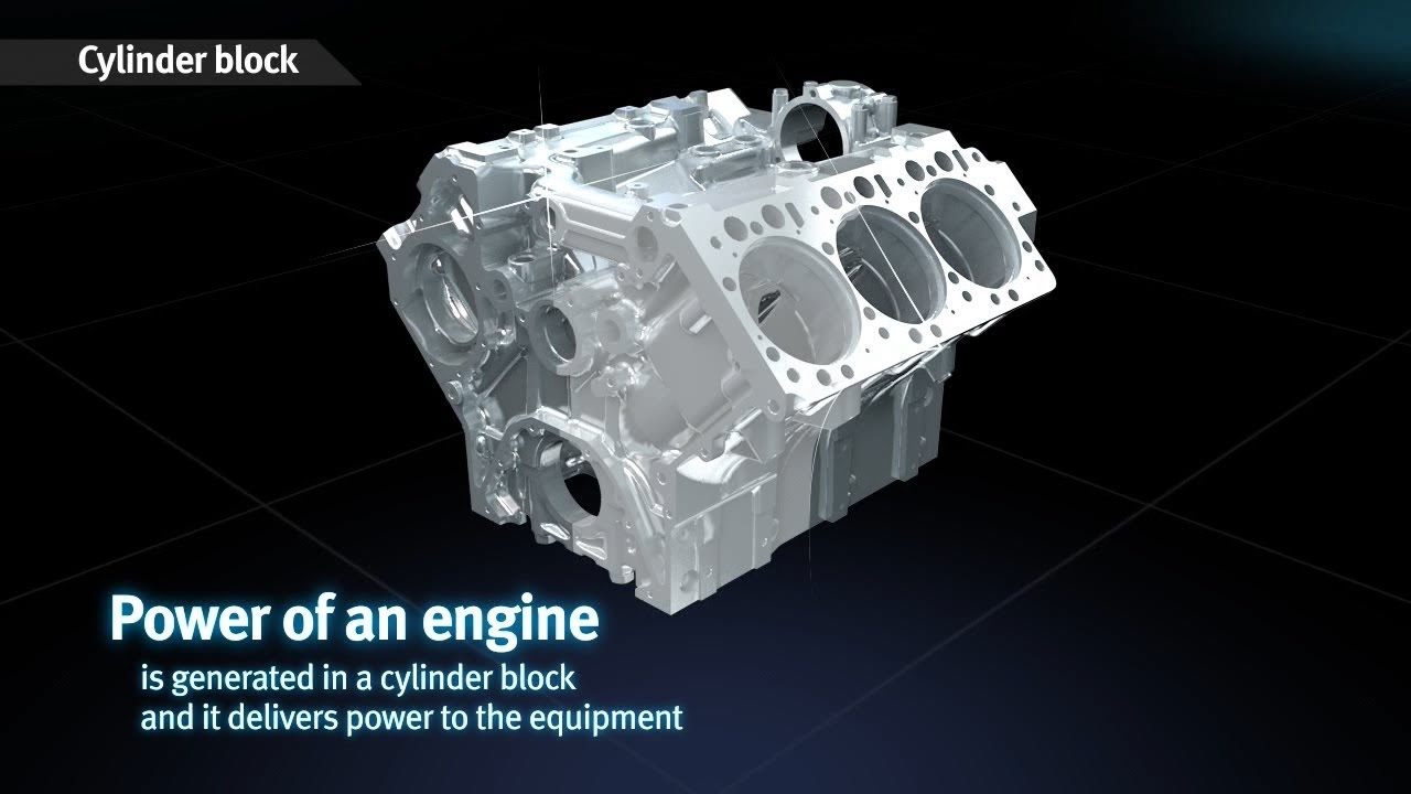 Doosan Infracore Engine, Cylinder block, head 3D motion