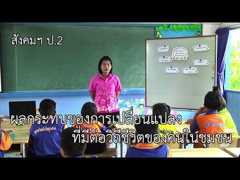 สังคมฯ ป.2 ผลกระทบของการเปลี่ยนแปลงที่มีต่อวิถีชีวิตของคนในชุมชน ครูชุติญา บุญอุปถัมภ์