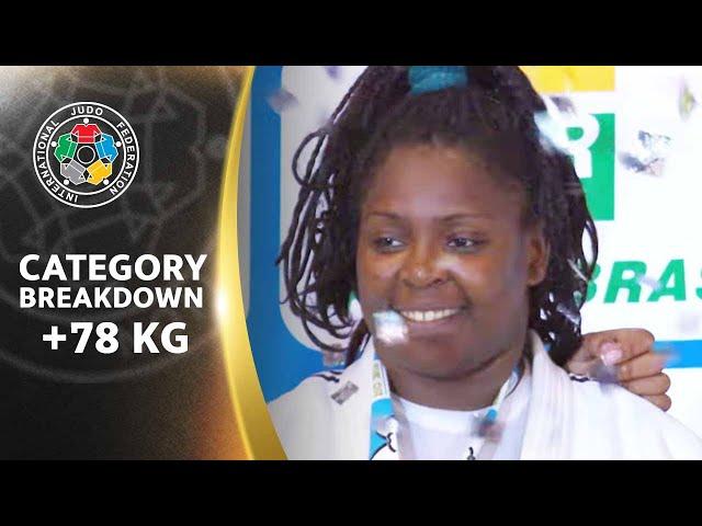 Category Breakdown +78kg