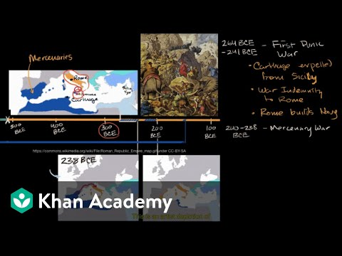 Punic Wars between Rome and Carthage | World History | Khan Academy
