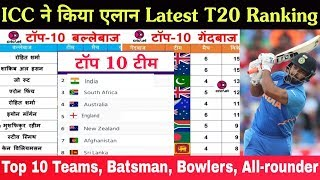 ICC Announced Latest T20 Ranking 2019, Top 10 Teams, Top, 10 Batsman, Bowlers And All-rounder