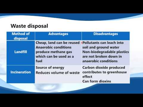 E.8.1 Outline and compare the various methods for waste disposal.