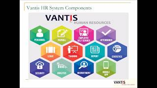 This video is going to introduce the key features of vantis human resource system. it covers perssonel, payroll, attendance and leave, training, reporting, a...