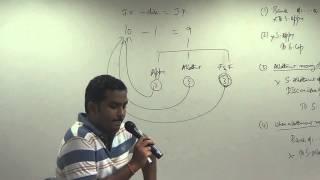 Company Accounts Lecture 2(2)