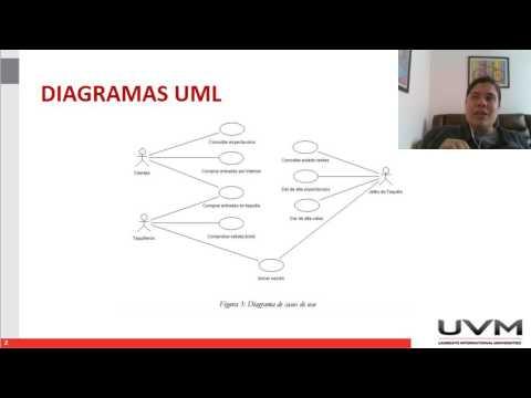 Tema 2 - Unified Modeling Language (UML)