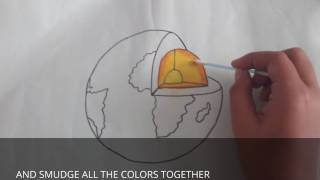How to make the diagram of the layers o the earth