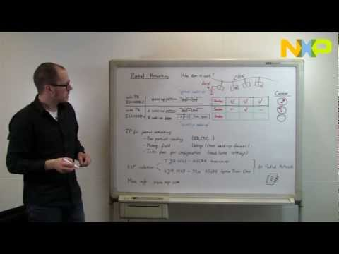 Partial Networking Basic Principles - NXP Semiconductors Quick Learning 20