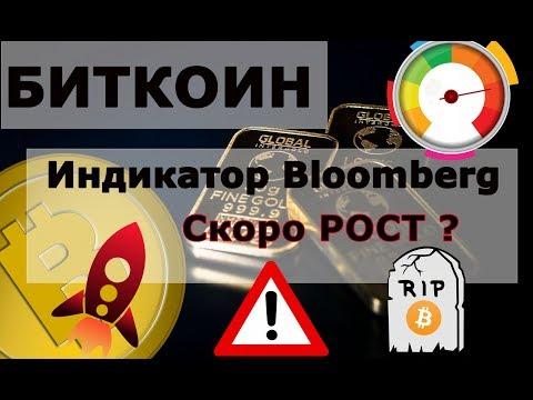 Биткоин ИНДЕКС указывает на РОСТ - Блумберг. Рецессия Золото +20% в 2020?