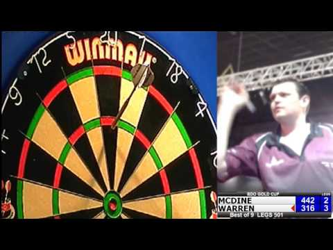 BDO Gold Cup 2017 men's semi final ladies final