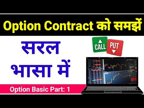 Option Contract In Hindi | Basics Of Options Trading
