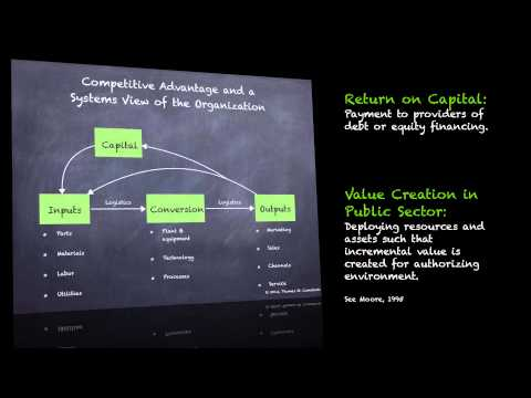 Systems View And Compe Ive Advantage
