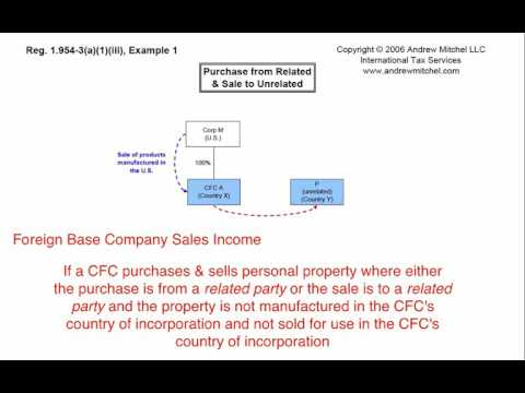 1.954-3(a)(1)(iii), Example 1, Foreign base company sales income