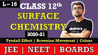 Surface Chemistry || Tyndall  Effect | Brownian Movement | Colour of Colloid | L - 16 | JEE | NEET