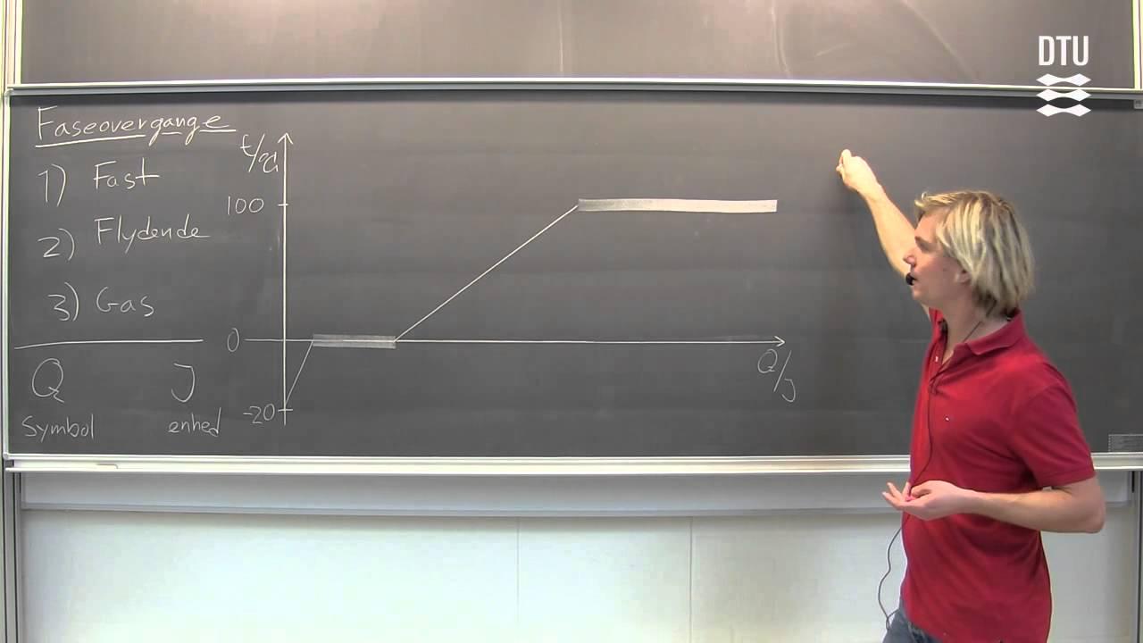 Fysik: Faseovergang