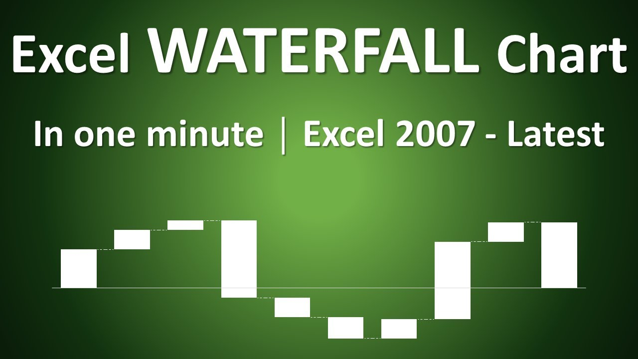 How to create waterfall chart in one minute excel and latest versions also rh youtube