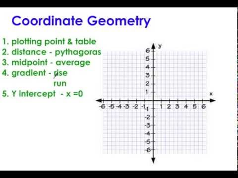 Year 9 coordinate geometry youtube year 9 coordinate geometry ccuart Images