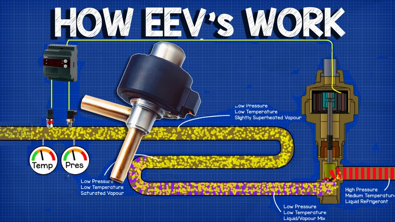 How EEV works  Electronic Expansion Valve working principle, HVAC Basics  YouTube