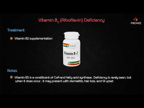 Vitamin B2 (Riboflavin) Deficiency - Usmle Biochemistry Case Based discussion