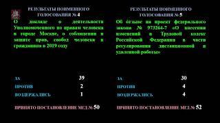 15.07.2020. Заседание Московской городской Думы