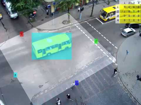 Real-time Vehicle Counting with Traffic Flow Measurement