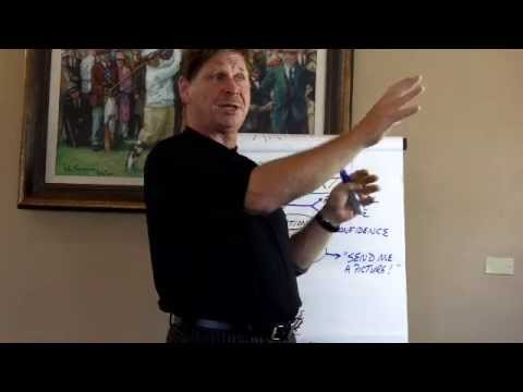 Eric Jones on Golf and Visualization, the Brain, and Consistency