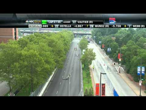 Baltimore Grand Prix - IndyCar - 9/2/2012
