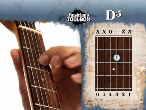 How to play the D power chord on guitar D5 - YouTube