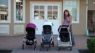 Comparison Between the Bugaboo Bee, UPPAbaby Cruz and Mamas and Papas Urbo