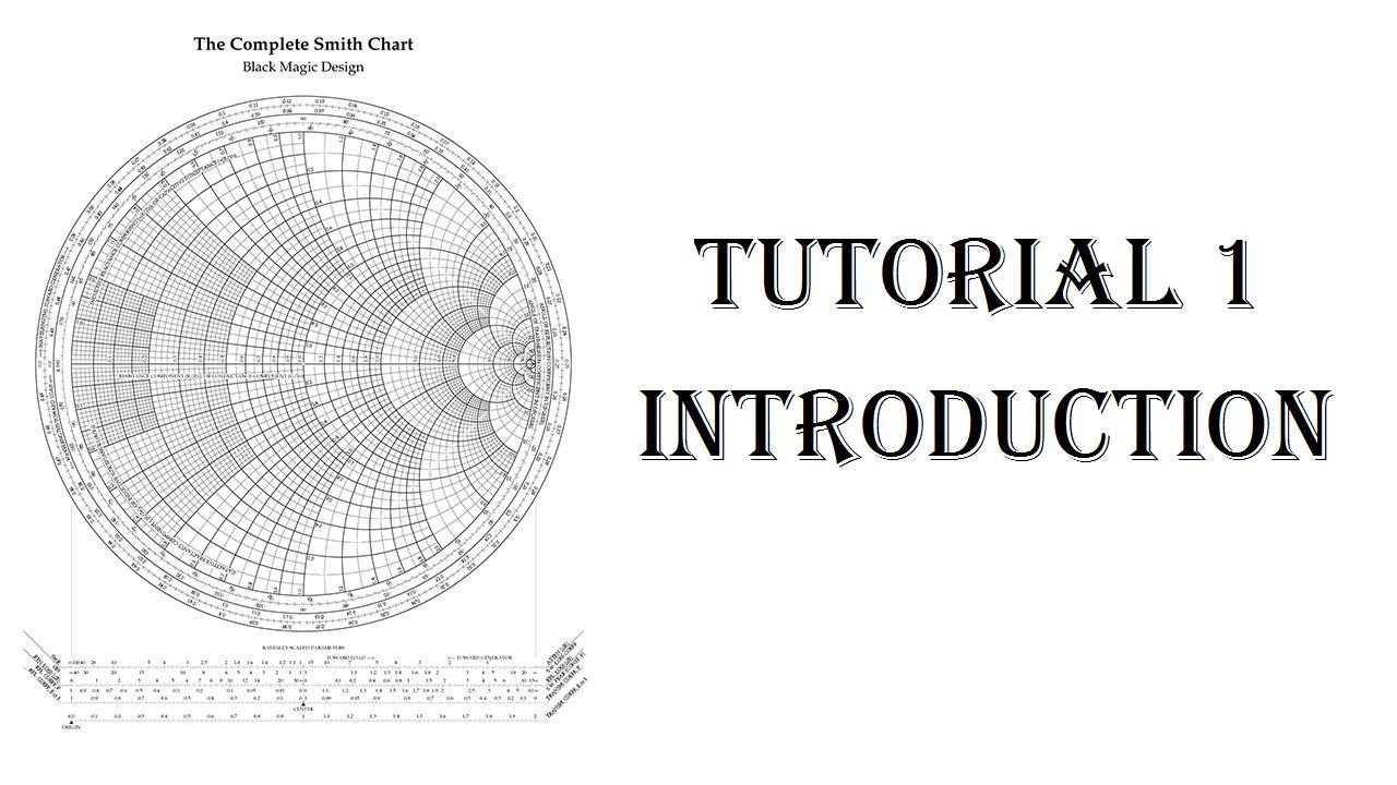 Smith chart tutorial youtube also ganda fullring rh