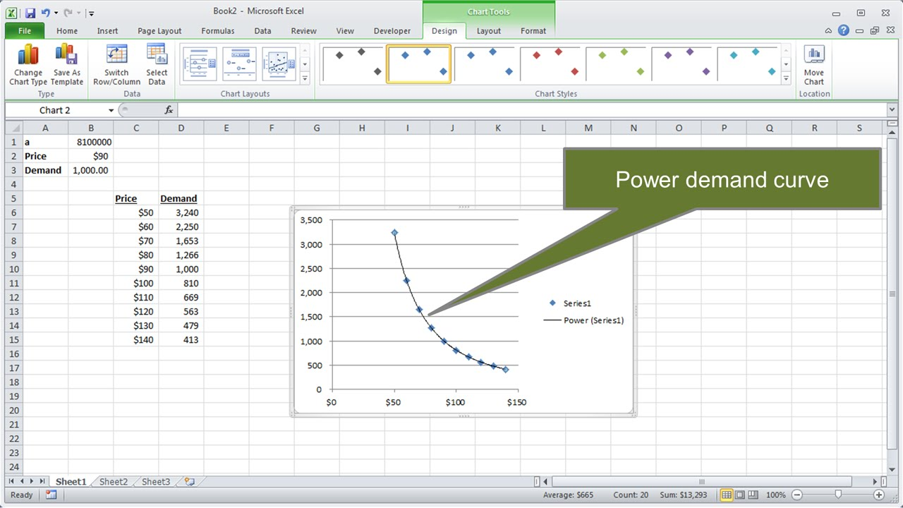 Pricing Analytics Creating Linear Power Demand Curves Youtube