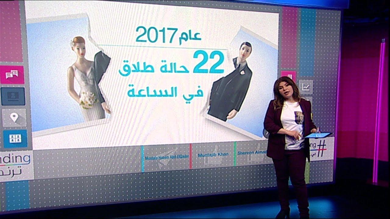 هل سيعدل قانون #الخلع في #مصر؟    #بي_بي_سي_ترندينغ
