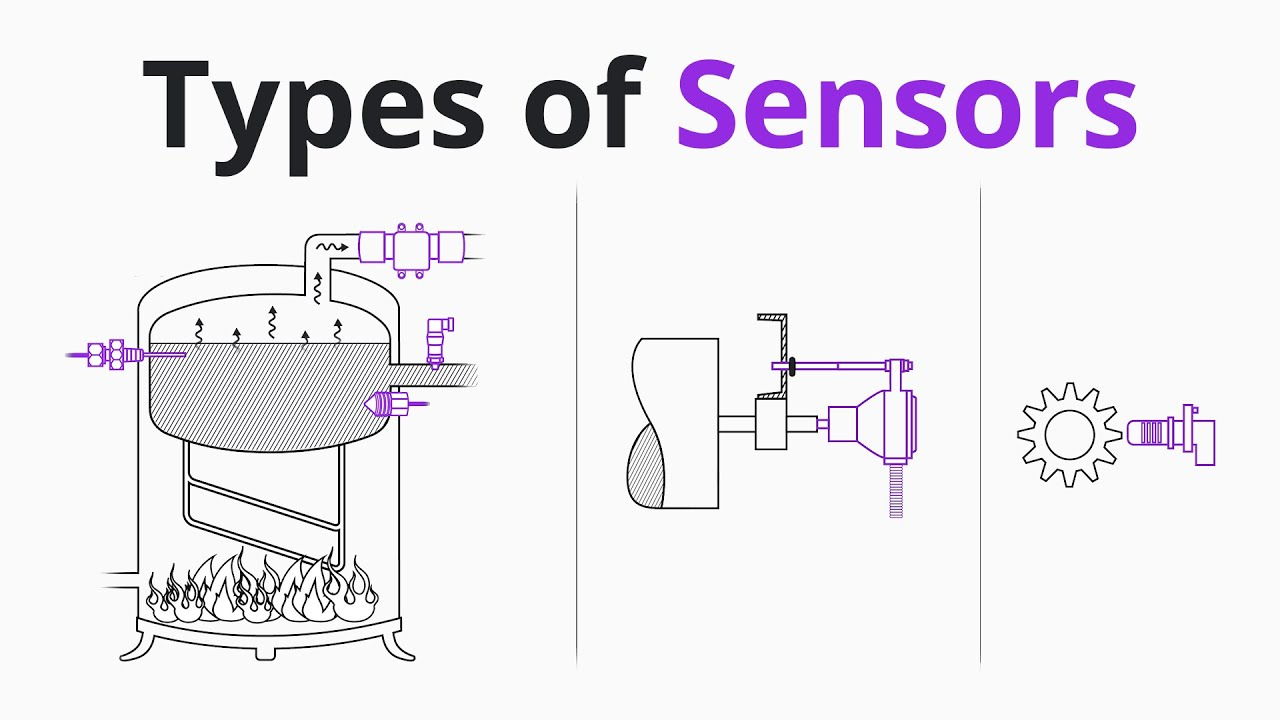 Download What is a Sensor? Different Types of Sensors, Applications