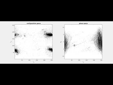 Particle-Mesh N-Body Poisson Solver 2