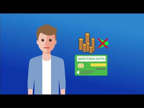 Виды банковских карт