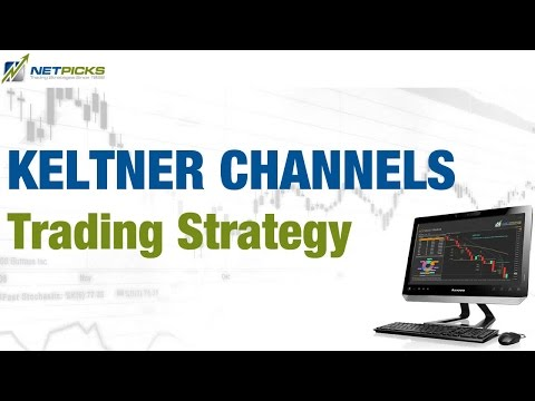 Simple Keltner Channel Trading Strategy