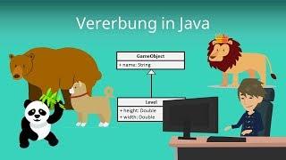 Vererbung in Java für Anfänger